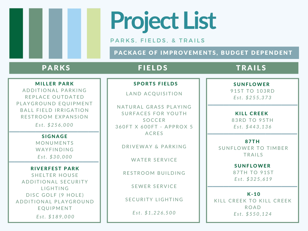 Project List Final